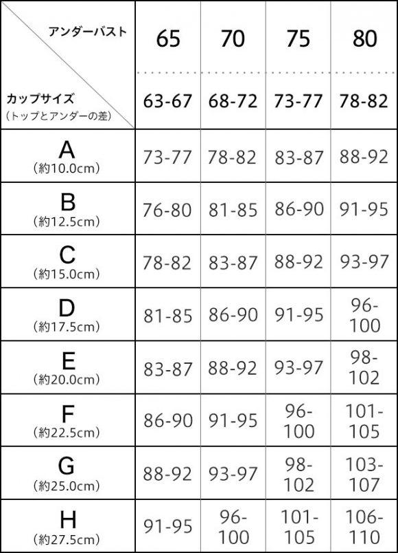 バストのサイズ表(正しい計り方のために)