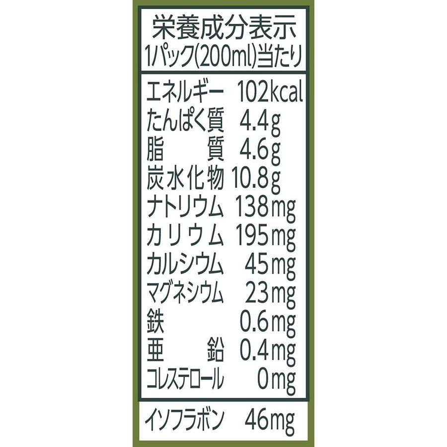 育乳のためのイソフラボン表記